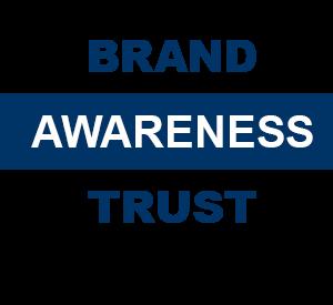 Brand Awareness and Trust