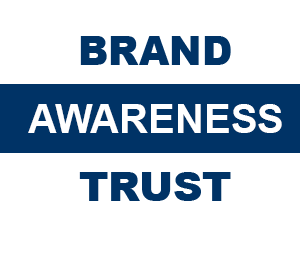 Brand Awareness and Trust