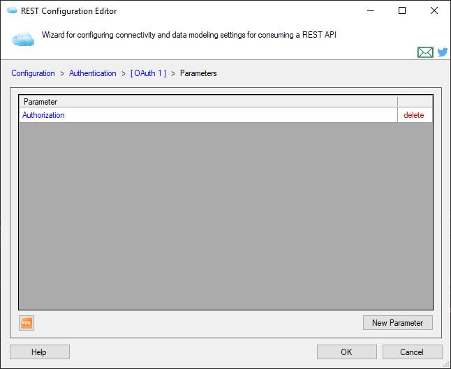 Request Parameters List Page